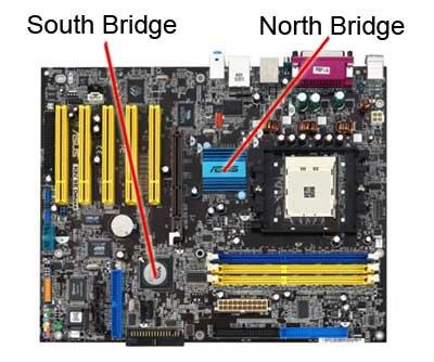 Как заменить северный мост на ноутбуке?